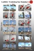 Poster A2 : Upperbody