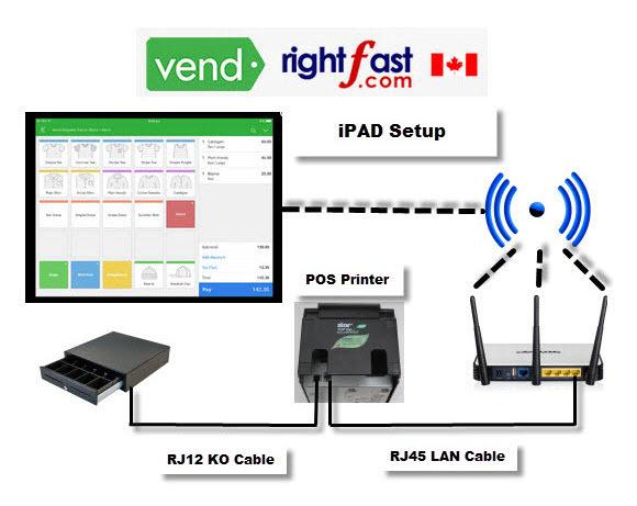"""iPAD LAN Printer & 13"""" STAR CD3  Cash Drawer Bundle"""