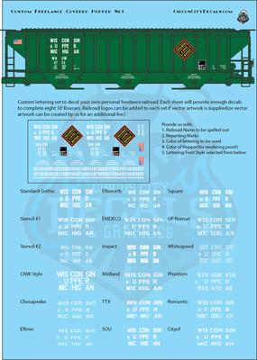 Freelance Railroad Custom Covered Hopper HO Scale Decal Set