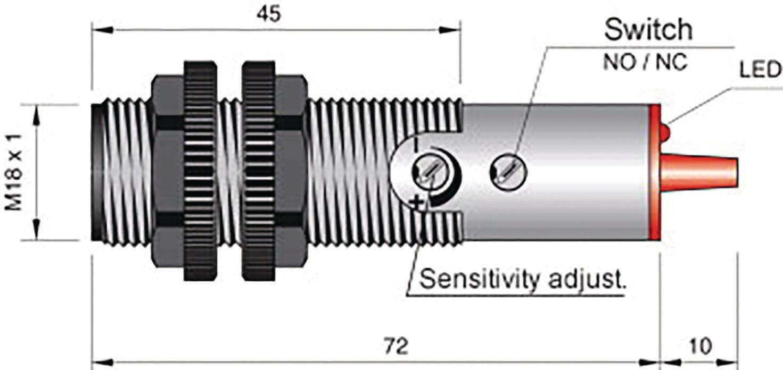 FT18-ABR