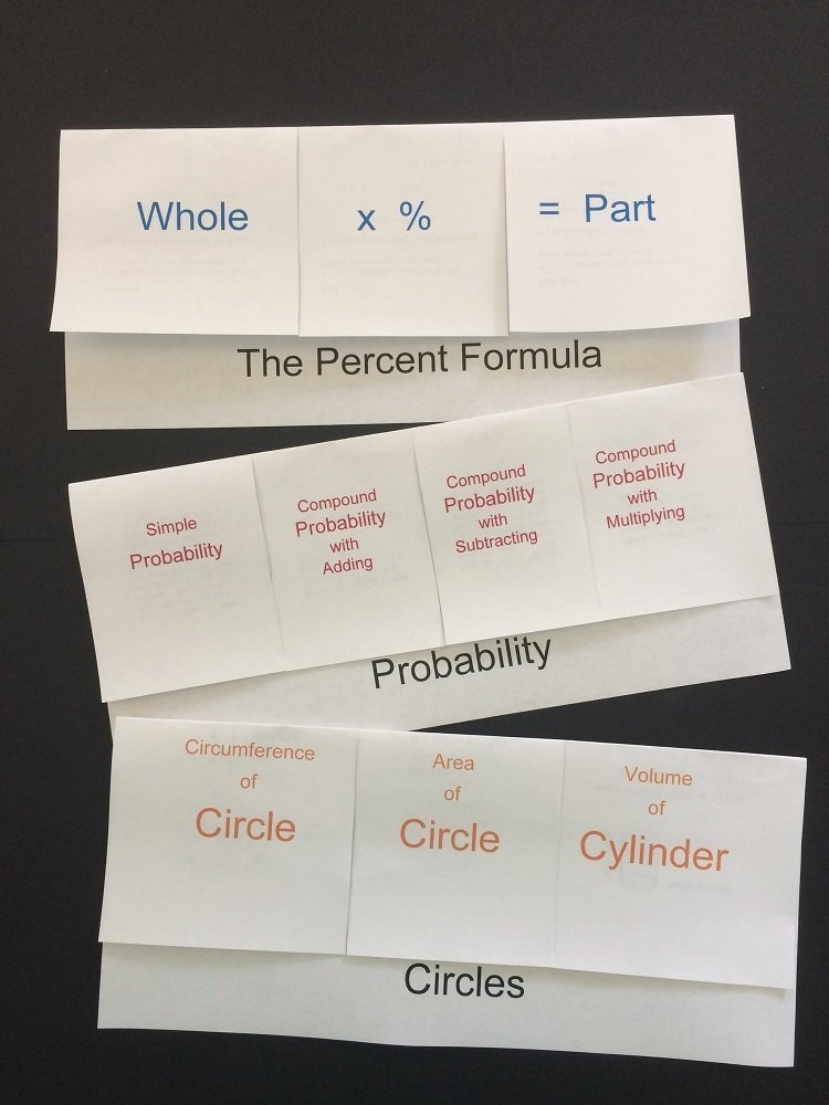 image relating to Printable Foldables identified as Printable: GED® Math Foldables