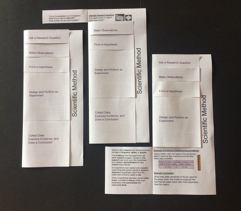 Printable Scientific Method Foldable And Worksheets