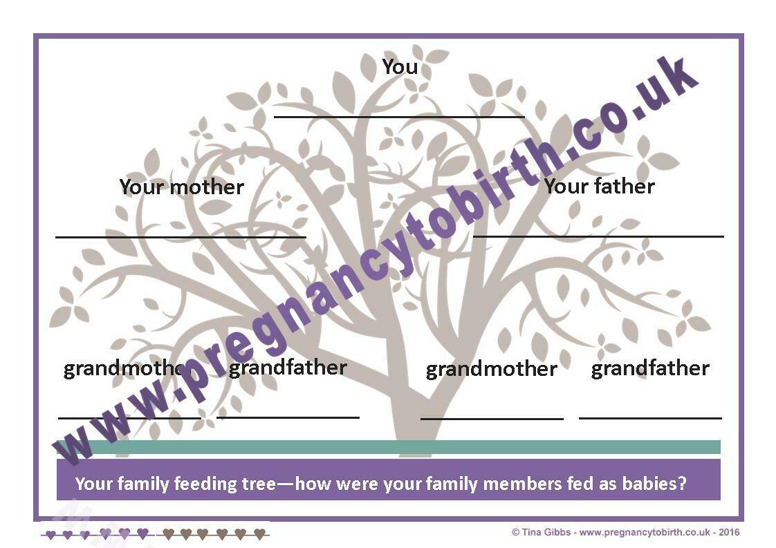 Family Feeding Tree