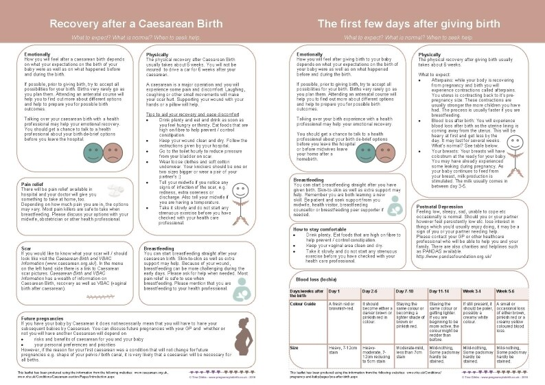 Handout: Postnatal Recovery & Recovery after Caesarean Birth (print-your-own)