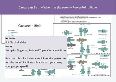 Caesarean Birth - Who is in the room - a PowerPoint Show
