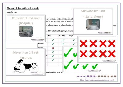 Place of Birth - Birth Choice card sort or discussion
