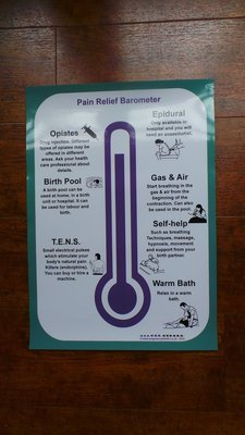 Pain Relief Barometer - A3 poster