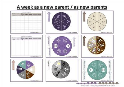 A week as a new parent / as new parents - print-your-own pdf