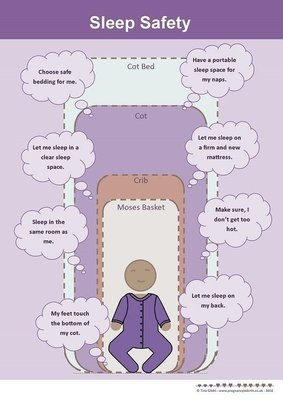 Sleep Safety - A2 poster