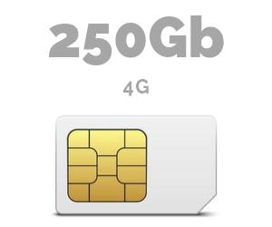 ONLY SIM 250 GB