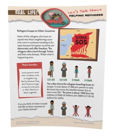 Syrian refugee crisis worksheet