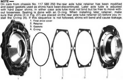 Axle Flange O-Rings for '67 and newer Tube Retainers - PAIR