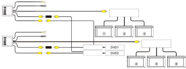 Unique to directing a multi-monitor