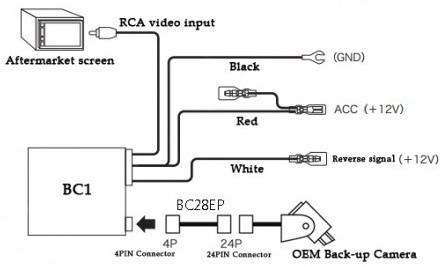 Адаптер камеры заднего хода MDA-BC1+BC28EP (Toyota)