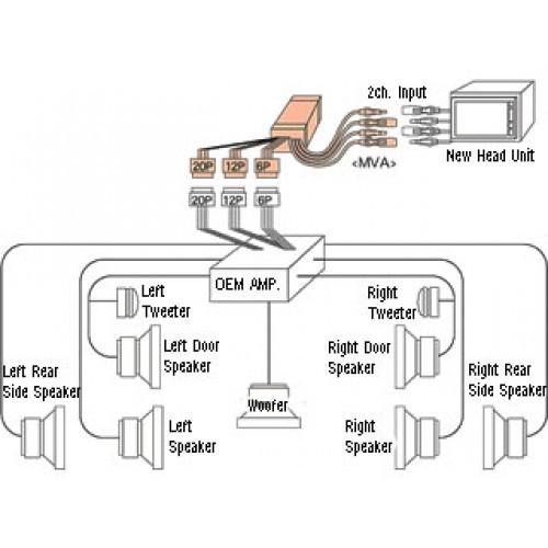 Адаптер + 2DIN Lexus SC430 (2005-2009)