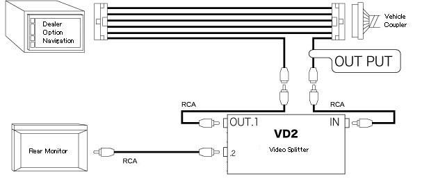 Кабель видеовыхода в сочетании с сплиттером видео сигнала VD2