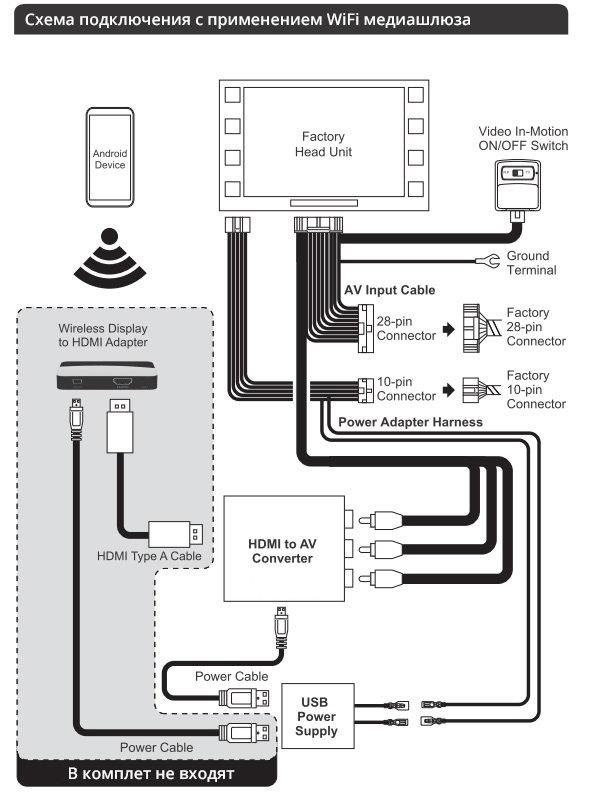 Схема подключения с использованием WiFi медиашлюза
