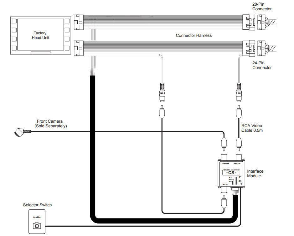 Схема подключения видео селектора для камеры переднего вида
