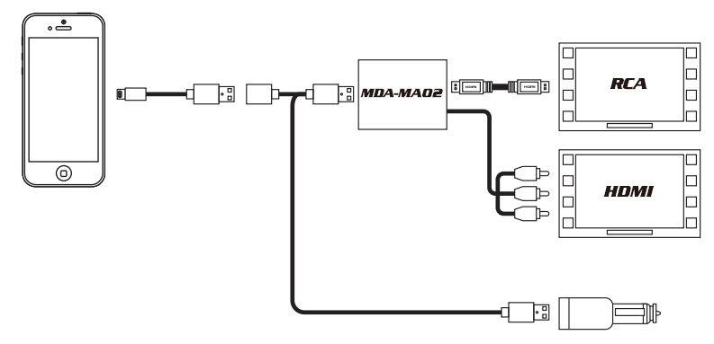Схема №2 - Подача питания от USB