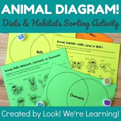 Animal Habitats & Diets Venn Diagram Sorting Activity