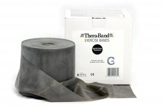 Thera Band Svart 45.5m XXHård