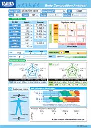 GMon Pro Health Monitorsoftware