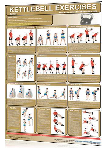 Fitness & Tränings Planscher Laminerade 60 x 90cm 7260100