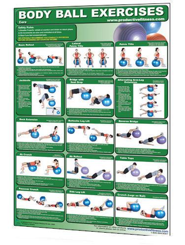 Pilatesboll Core