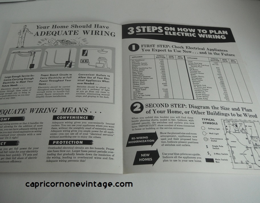 1958 Sears Roebuck And Co. Pamphlet Planning Electrical Wiring for ...