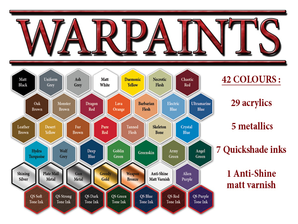 Anti-Shine Matt Varnish - Army Painter Warpaints