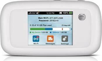 Router ZTE International Unlocked - Ecran Tactile TOUCHSCREEN