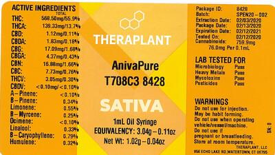 AnivaPure T708C3 8428 (1 mL Syringe)(TP)