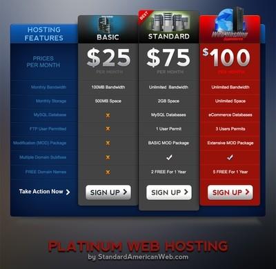 Web Hosting 5 - PLATINUM