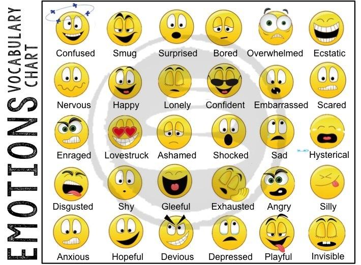 printable feelings chart for adults