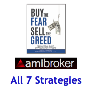 Buy the Fear, Sell the Greed AmiBroker Add-on Code: All Seven Strategies ADD-BTFSTG-A1
