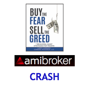 Buy the Fear, Sell the Greed AmiBroker Add-on Code: CRASH