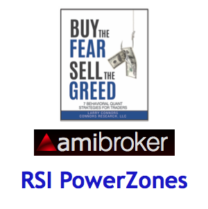 Buy the Fear, Sell the Greed AmiBroker Add-on Code: RSI PowerZones ADD-BTFSTG-A2