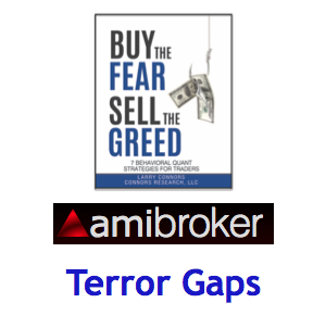 Buy the Fear, Sell the Greed AmiBroker Add-on Code: Terror Gaps