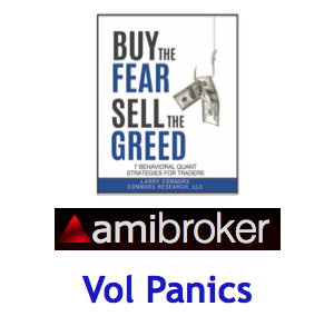Buy the Fear, Sell the Greed AmiBroker Add-on Code: Vol Panics ADD-BTFSTG-A4