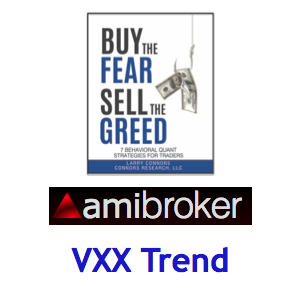 Buy the Fear, Sell the Greed AmiBroker Add-on Code: VXX Trend Strategy