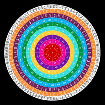 Личная Карта Времени от Альмин 2019-2020г