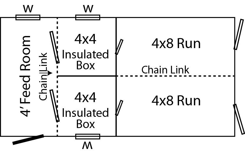 8x16 2 Box w/Feed Room