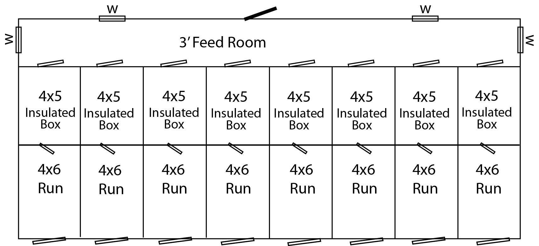 14x32 8 Box  W/Feed Room