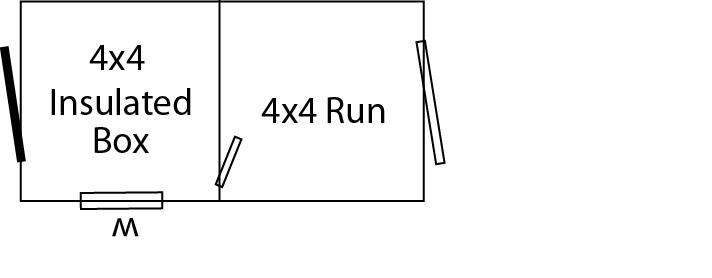 4x8 1 Box Dog Keenel