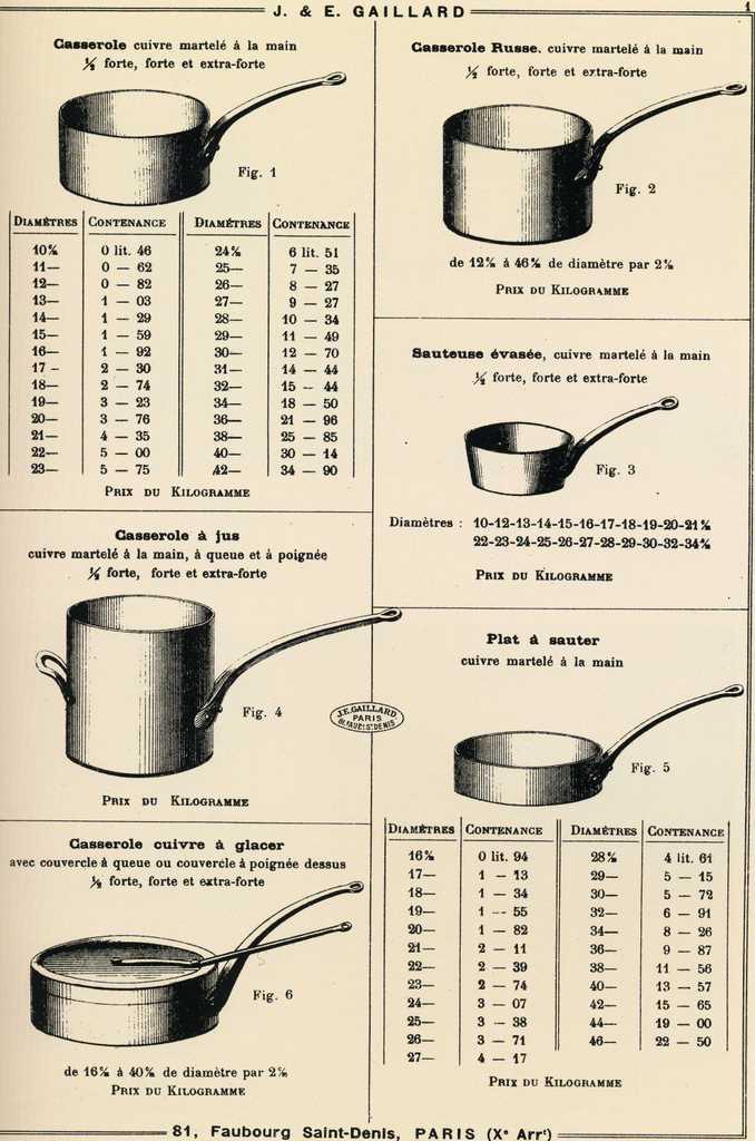 Tall Gaillard Sauce Pan - medium