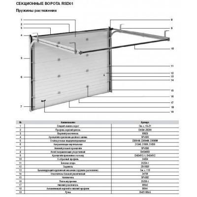 DOORHAN RSD01 (Пружины растяжения) цены от 15.05.2019