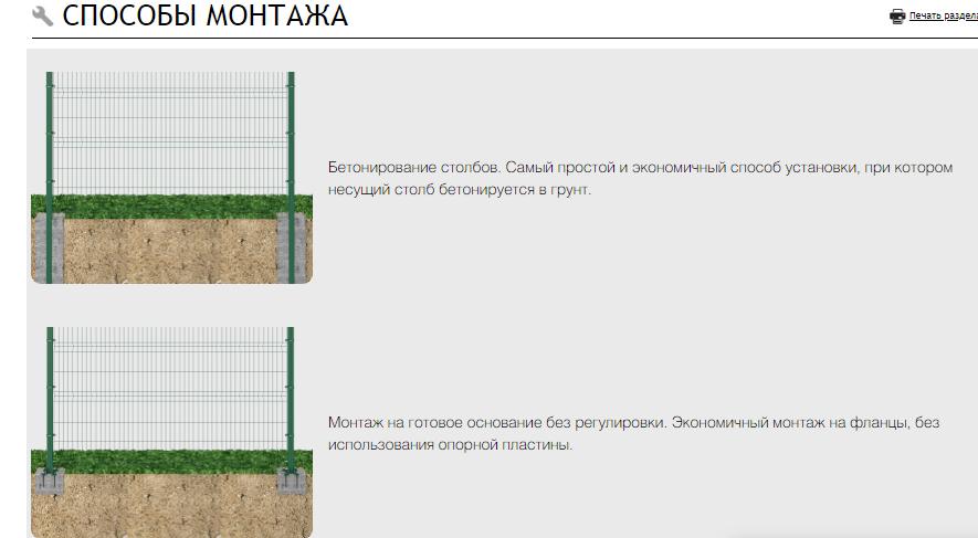 Секция ОПТИМА ЛАЙТ из прутка 3,5 мм, 2535x2030 с ячейкой 55х200