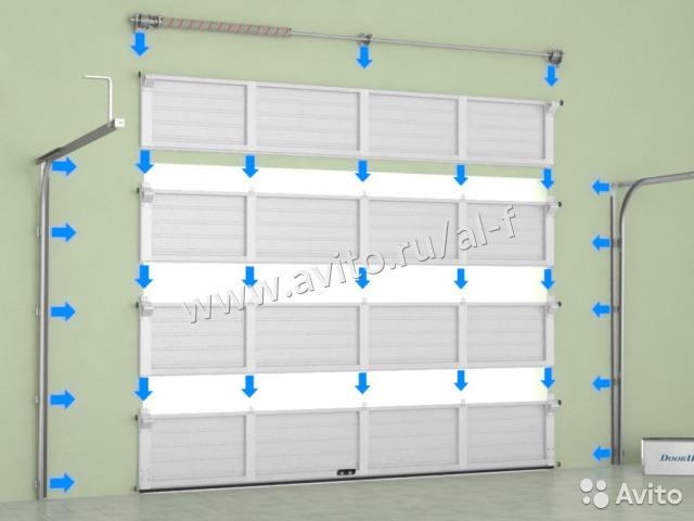 Серия ворот: для холодного исполнения серия RSD 02 SLP  торсионный механизм 12296