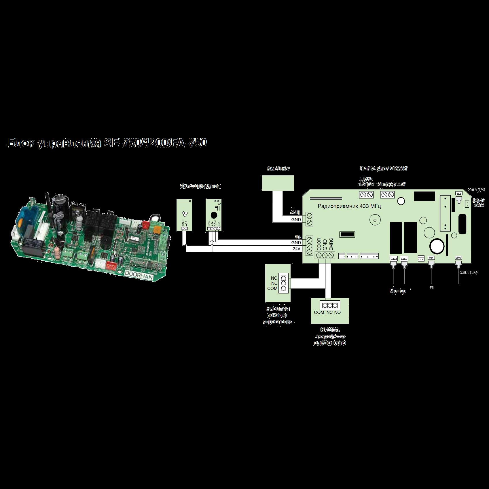 Комплект привода SE-750KIT