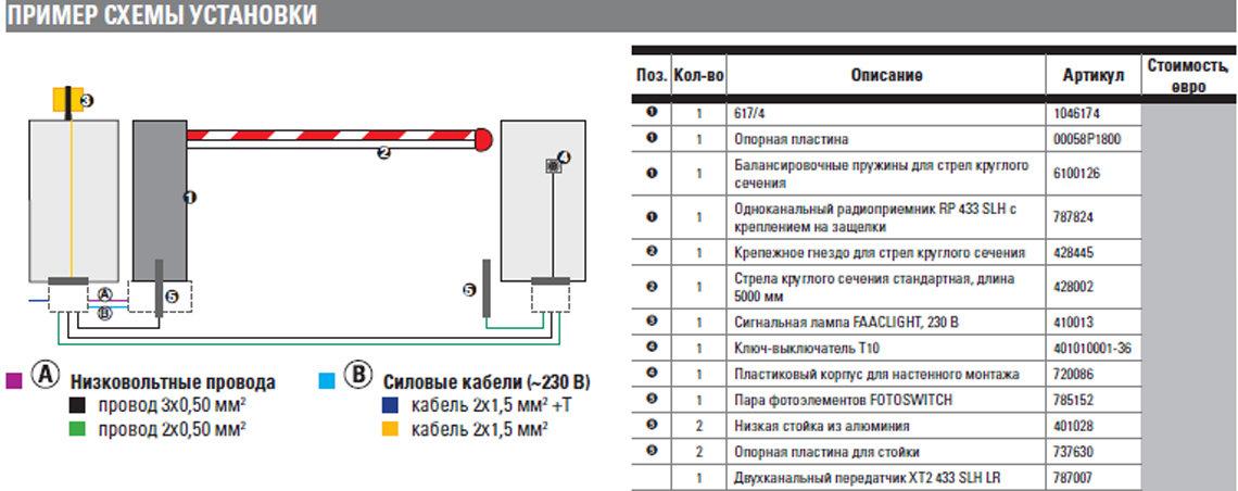 Комплект  электромеханического шлагбаума 617/6метров BPR